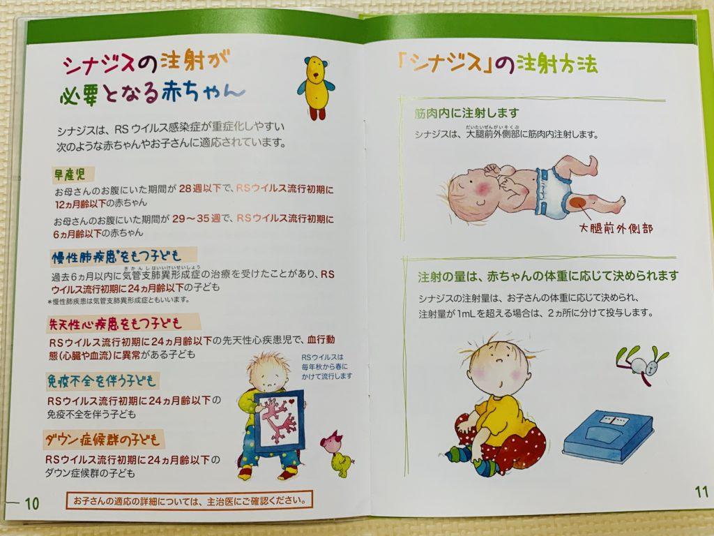 シナジスが必要な赤ちゃん、シナジスの注射方法