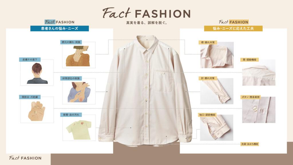 「FACT FASHION」の特徴 シャツ:NEW BASIC SHIRT